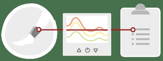 Brachial Index